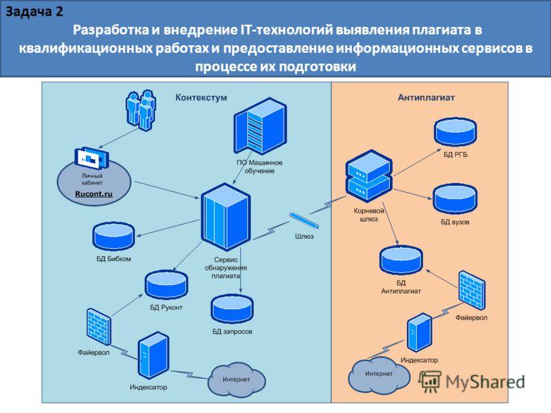 Задача 2 Разработка и внедрение IT-технологий выявления плагиата в квалификационных работах и предоставление информационных сервисов в процессе их подготовки