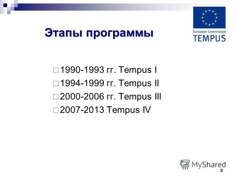 3 Этапы программы 1990-1993 гг. Tempus I 1994-1999 гг. Tempus II 2000-2006 гг. Tempus III 2007-2013 Tempus IV