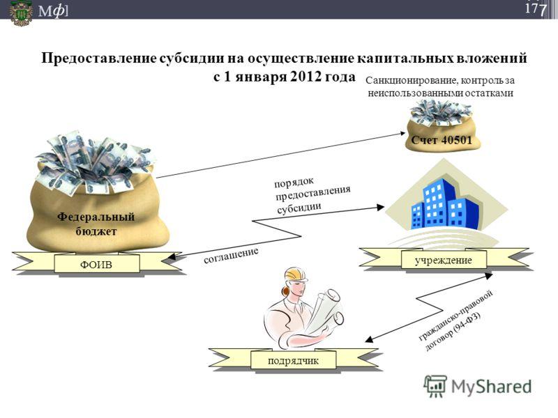 М ] ф М ] ф 17 М ] ф СЛА ЙД1717 Предоставление субсидии на осуществление капитальных вложений с 1 января 2012 года Федеральный бюджет учреждение подрядчик ФОИВ соглашение порядок предоставления субсидии Счет 40501 Санкционирование, контроль за неиспо