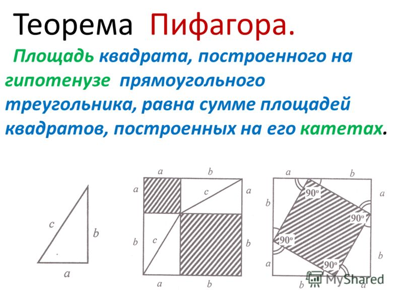 Теорема Пифагора. Площадь квадрата, построенного на гипотенузе прямоугольного треугольника, равна сумме площадей квадратов, построенных на его катетах.