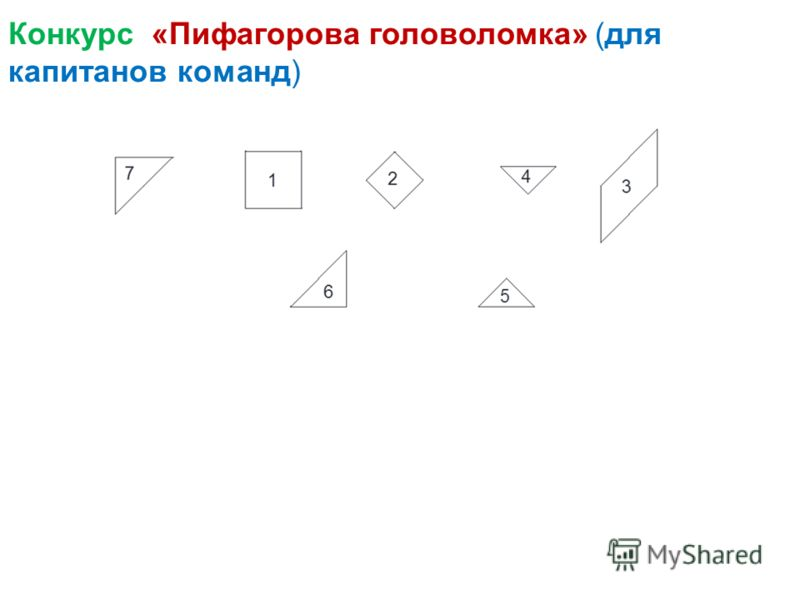 Конкурс «Пифагорова головоломка» (для капитанов команд)