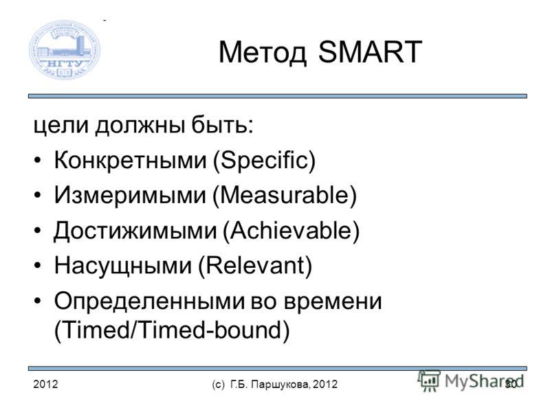 Метод SMART цели должны быть: Конкретными (Specific) Измеримыми (Measurable) Достижимыми (Achievable) Насущными (Relevant) Определенными во времени (Timed/Timed-bound) 2012(с) Г.Б. Паршукова, 201230