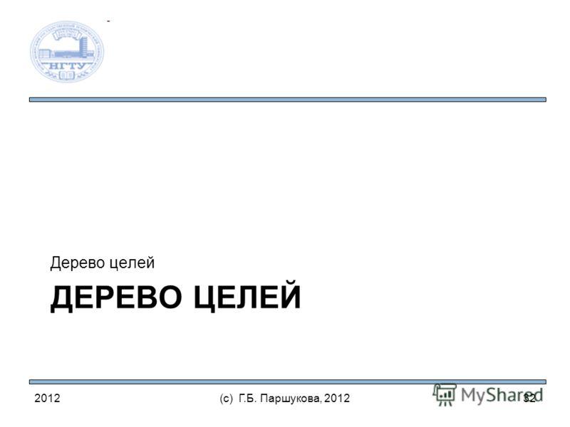 ДЕРЕВО ЦЕЛЕЙ Дерево целей 2012(с) Г.Б. Паршукова, 201232