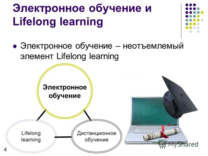 Электронное обучение – неотъемлемый элемент Lifelong learning Электронное обучение и Lifelong learning 4