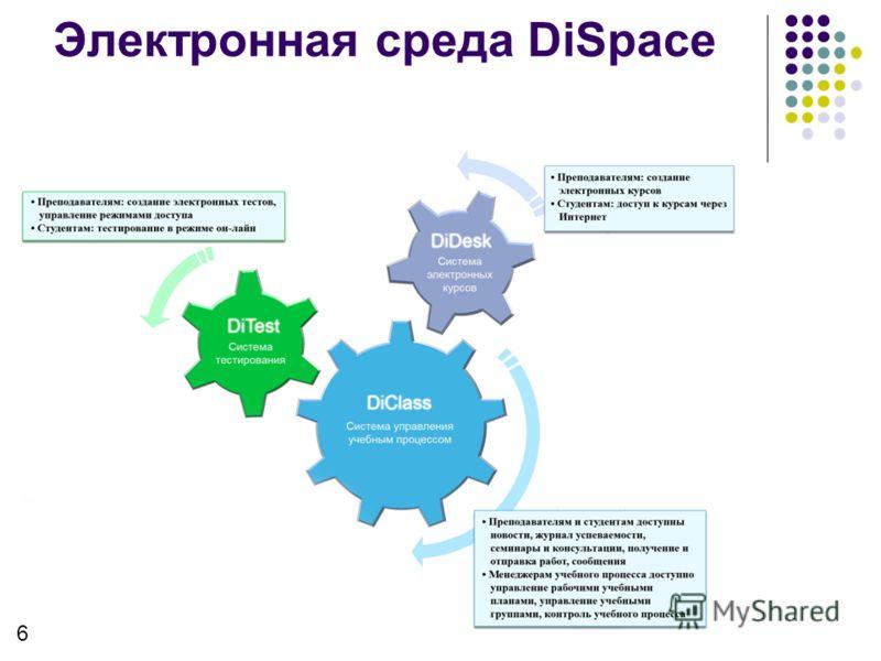 Электронная среда DiSpace 6