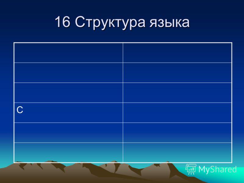 16 Структура языка С