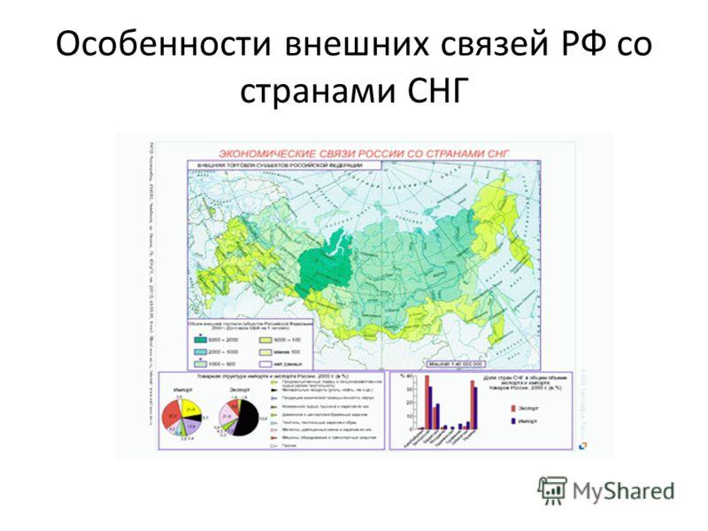 Особенности внешних связей РФ со странами СНГ