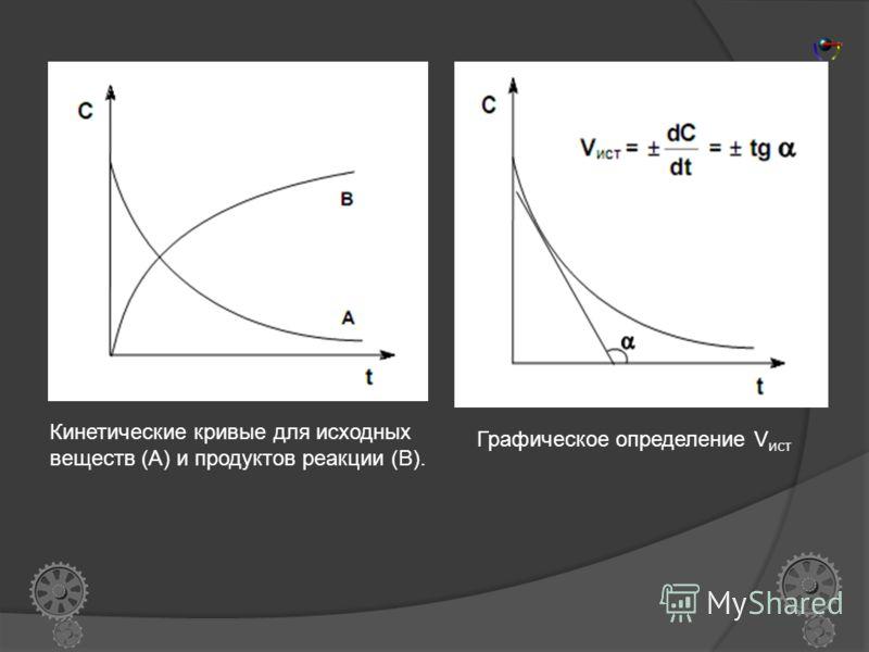 7. Химическая кинетика Химическая кинетика - это учение о скорости и механизме процесса и его зависимости от различных факторов, позволяющих ускорить или замедлить ход реакции. Скорость химической реакции есть число элементарных актов химической реак
