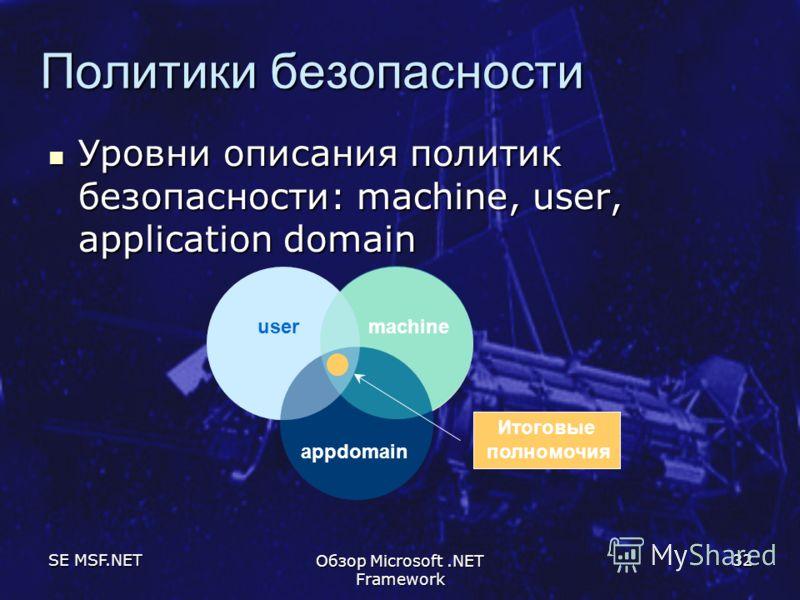 SE MSF.NET Обзор Microsoft.NET Framework 32 Политики безопасности Уровни описания политик безопасности: machine, user, application domain Уровни описания политик безопасности: machine, user, application domain machineuser appdomain Итоговые полномочи