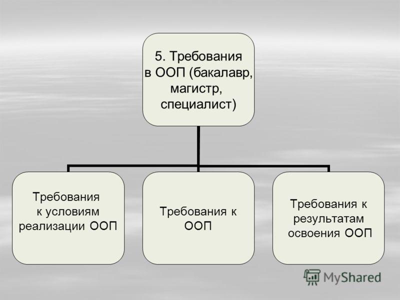 5. Требования в ООП (бакалавр, магистр, специалист) Требования к условиям реализации ООП Требования к ООП Требования к результатам освоения ООП