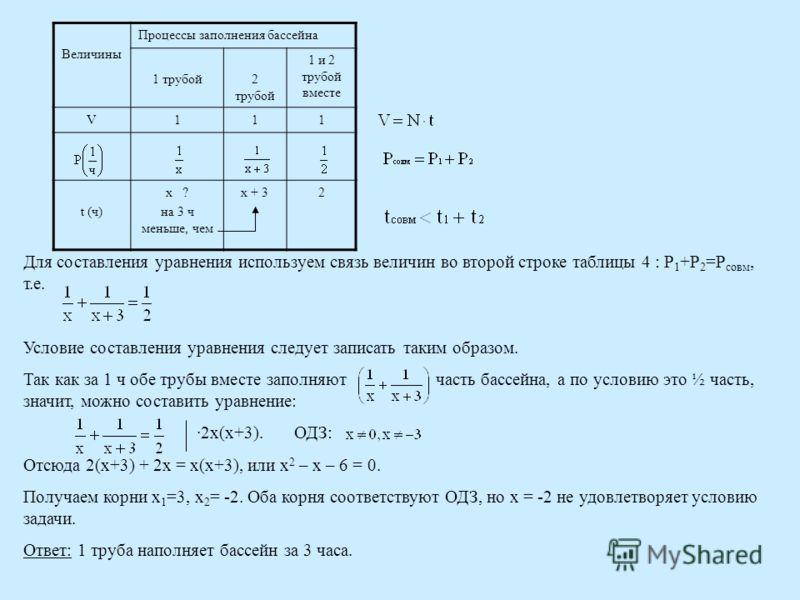 Для составления уравнения используем связь величин во второй строке таблицы 4 : Р 1 +Р 2 =Р совм, т.е. Условие составления уравнения следует записать таким образом. Так как за 1 ч обе трубы вместе заполняют часть бассейна, а по условию это ½ часть, з