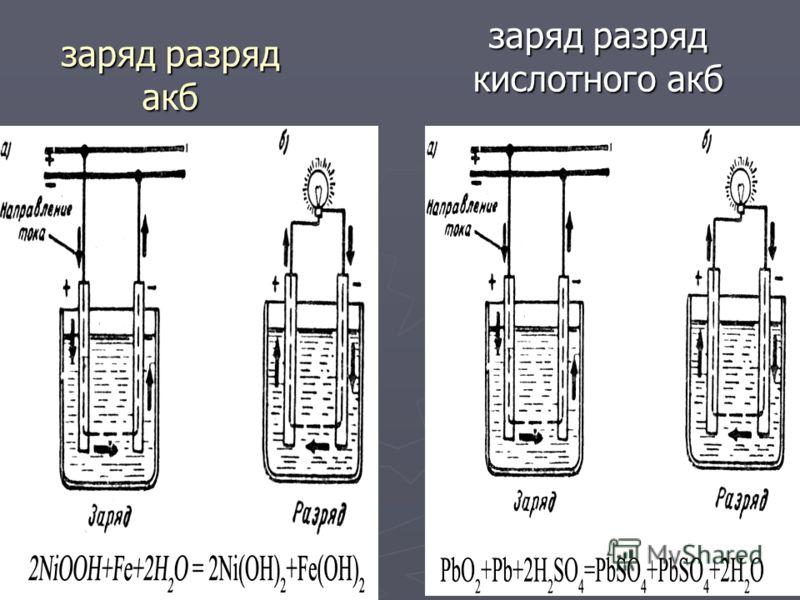 заряд разряд акб заряд разряд кислотного акб