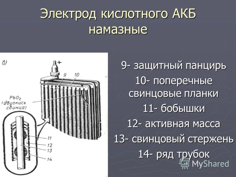 Электрод кислотного АКБ намазные 9- защитный панцирь 10- поперечные свинцовые планки 11- бобышки 12- активная масса 13- свинцовый стержень 14- ряд трубок