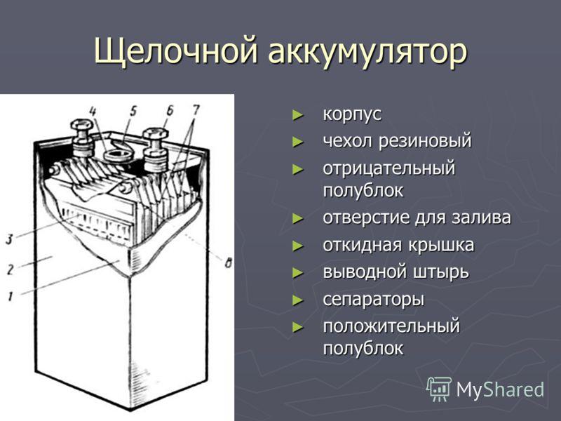 Щелочной аккумулятор корпус корпус чехол резиновый чехол резиновый отрицательный полублок отрицательный полублок отверстие для залива отверстие для залива откидная крышка откидная крышка выводной штырь выводной штырь сепараторы сепараторы положительн