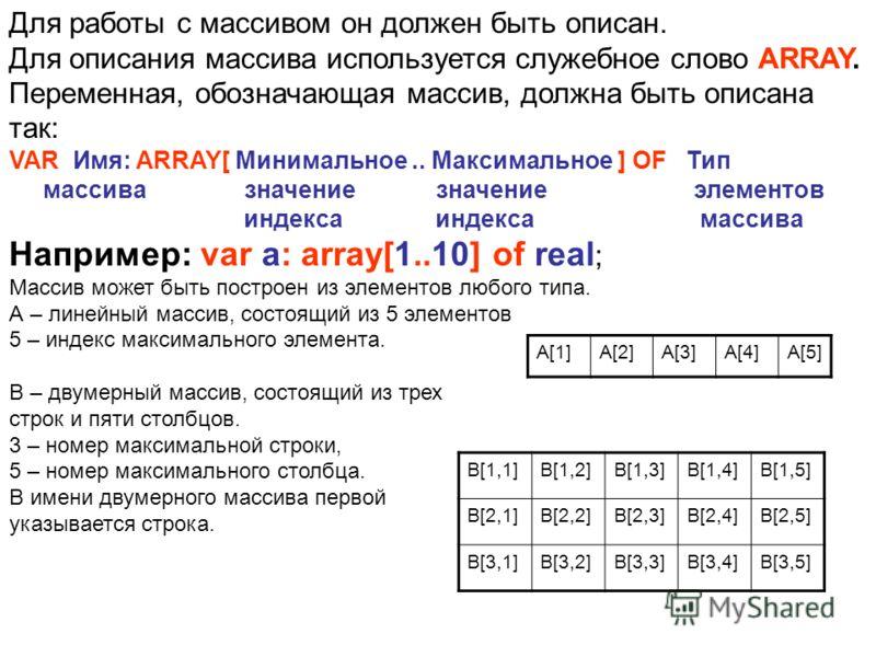 Для работы с массивом он должен быть описан. Для описания массива используется служебное слово ARRAY. Переменная, обозначающая массив, должна быть описана так: VAR Имя: ARRAY[ Минимальное.. Максимальное ] OF Тип массива значение значение элементов ин