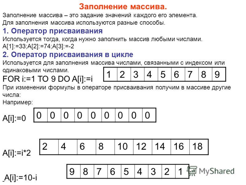 Заполнение массива. Заполнение массива – это задание значений каждого его элемента. Для заполнения массива используются разные способы. 1. Оператор присваивания Используется тогда, когда нужно заполнить массив любыми числами. A[1]:=33;A[2]:=74;A[3]:=