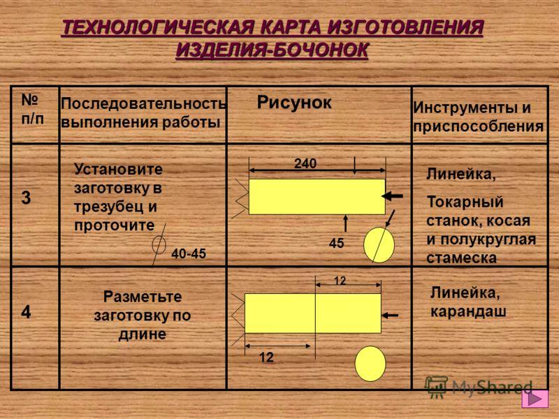 Рисунок инструменты и приспособления