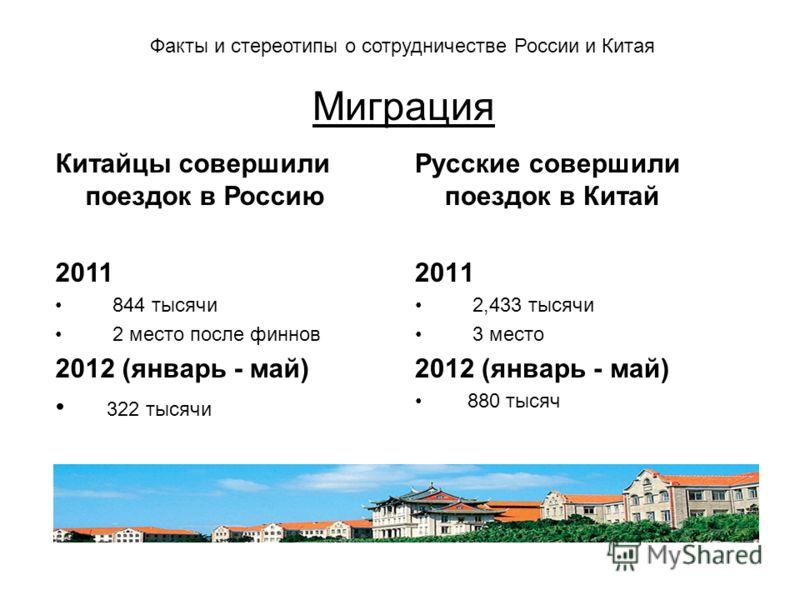 Русские совершили поездок в Китай 2011 2,433 тысячи 3 место 2012 (январь - май) 880 тысяч Факты и стереотипы о сотрудничестве России и Китая Миграция Китайцы совершили поездок в Россию 2011 844 тысячи 2 место после финнов 2012 (январь - май) 322 тыся