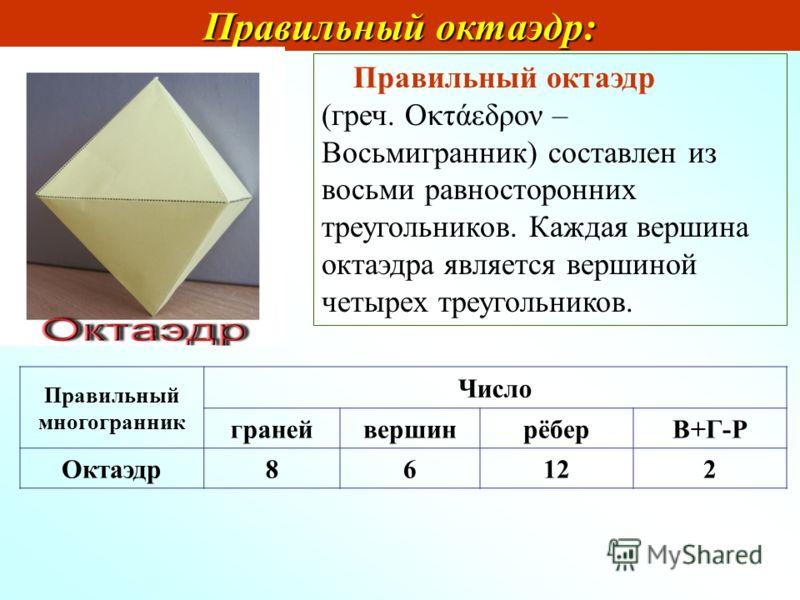 Правильный октаэдр: Правильный октаэдр: Правильный октаэдр (греч. Οκτάεδρον – Восьмигранник) составлен из восьми равносторонних треугольников. Каждая вершина октаэдра является вершиной четырех треугольников. Правильный многогранник Число гранейвершин