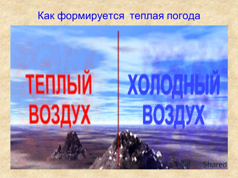 Что же такое погода? Погода – это физическое состояние тропосферы в определенном месте и в определенное время.