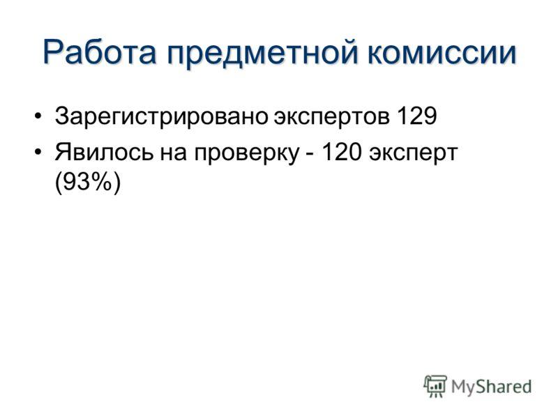 Работа предметной комиссии Зарегистрировано экспертов 129 Явилось на проверку - 120 эксперт (93%)