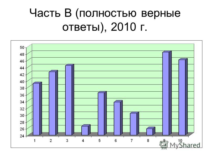 Часть В (полностью верные ответы), 2010 г.