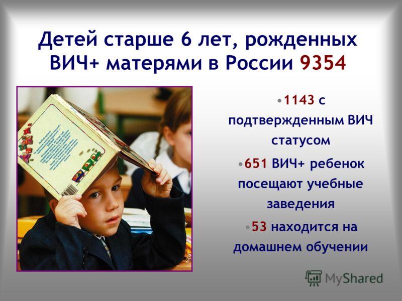 Детей старше 6 лет, рожденных ВИЧ+ матерями в России 9354 1143 с подтвержденным ВИЧ статусом 651 ВИЧ+ ребенок посещают учебные заведения 53 находится на домашнем обучении