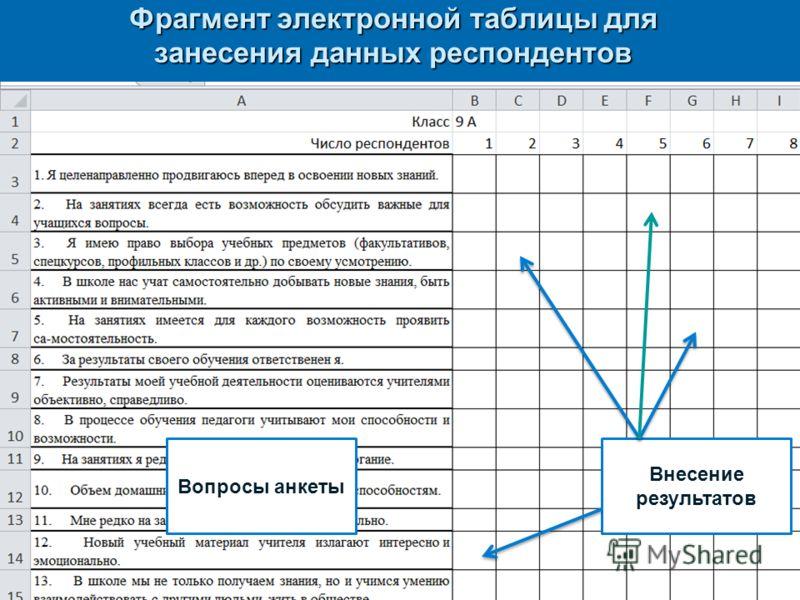 Внесение результатов Вопросы анкеты Фрагмент электронной таблицы для занесения данных респондентов