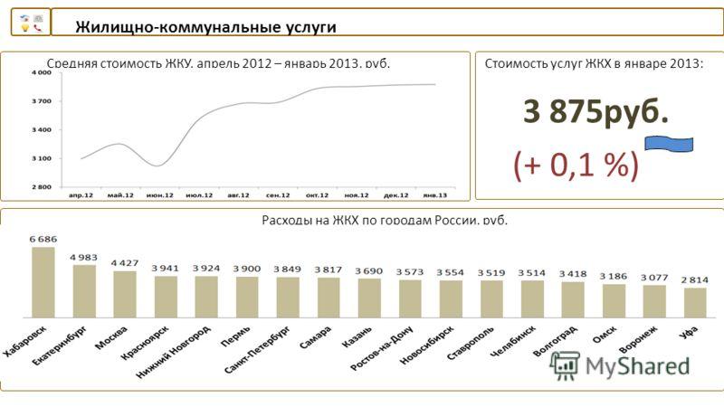 Жилищно-коммунальные услуги Средняя стоимость ЖКУ, апрель 2012 – январь 2013, руб.Стоимость услуг ЖКХ в январе 2013: Расходы на ЖКХ по городам России, руб. 3 875руб. (+ 0,1 %)