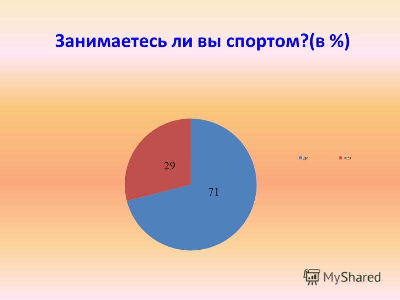 Занимаетесь ли вы спортом?(в %)