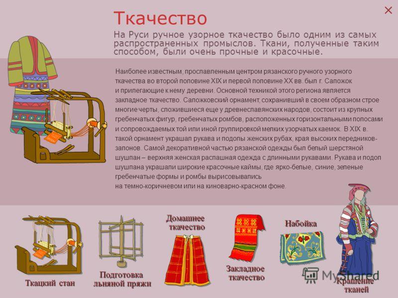 Ткацкий стан Подготовка льняной пряжи Домашнее ткачество Закладное ткачество Набойка Крашение тканей На Руси ручное узорное ткачество было одним из самых распространенных промыслов. Ткани, полученные таким способом, были очень прочные и красочные. Тк