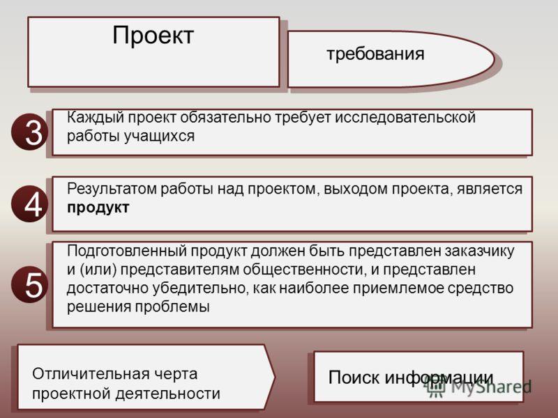 Проект требования Каждый проект обязательно требует исследовательской работы учащихся 3 Отличительная черта проектной деятельности Результатом работы над проектом, выходом проекта, является продукт 4 Подготовленный продукт должен быть представлен зак