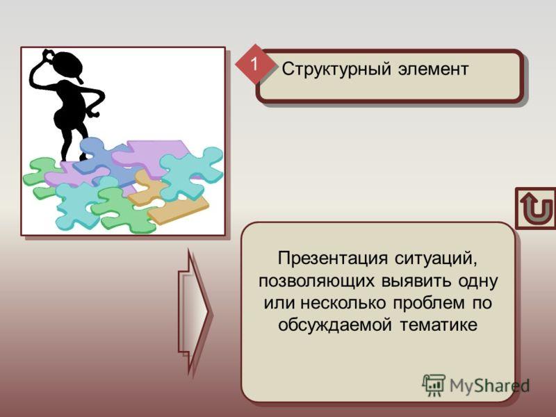 Презентация ситуаций, позволяющих выявить одну или несколько проблем по обсуждаемой тематике Структурный элемент 1