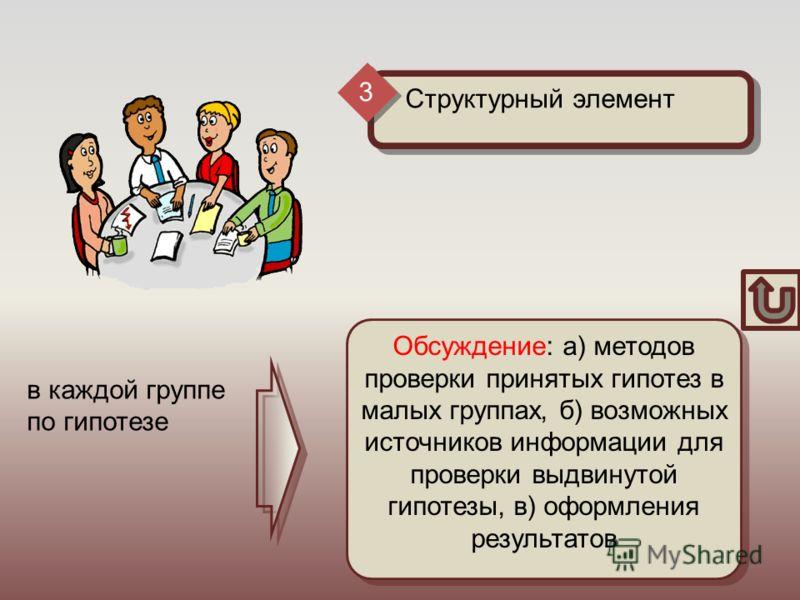 Обсуждение: а) методов проверки принятых гипотез в малых группах, б) возможных источников информации для проверки выдвинутой гипотезы, в) оформления результатов Структурный элемент 3 в каждой группе по гипотезе
