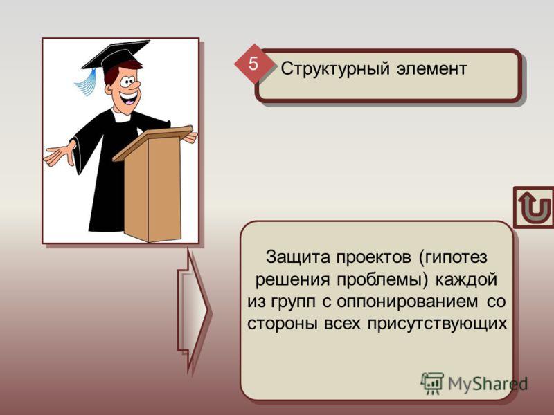 Защита проектов (гипотез решения проблемы) каждой из групп с оппонированием со стороны всех присутствующих Структурный элемент 5