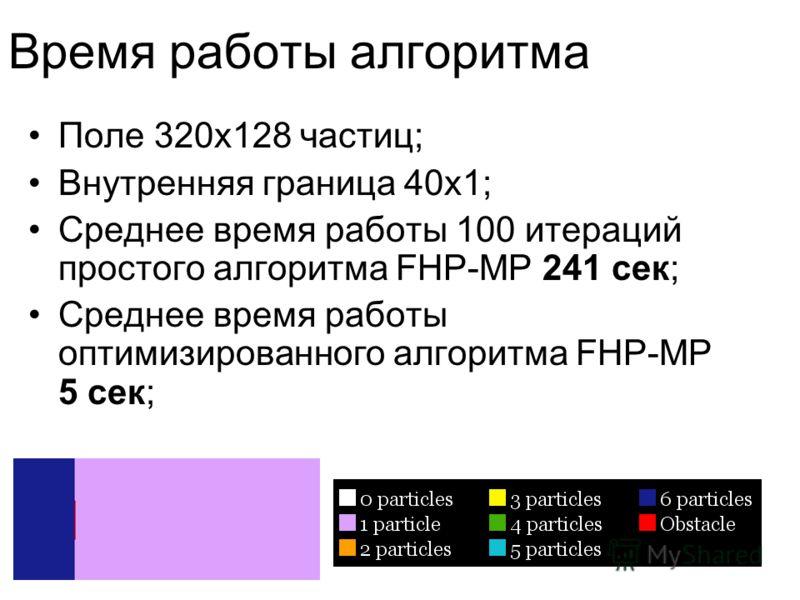Время работы алгоритма Поле 320x128 частиц; Внутренняя граница 40х1; Среднее время работы 100 итераций простого алгоритма FHP-MP 241 сек; Среднее время работы оптимизированного алгоритма FHP-MP 5 сек;