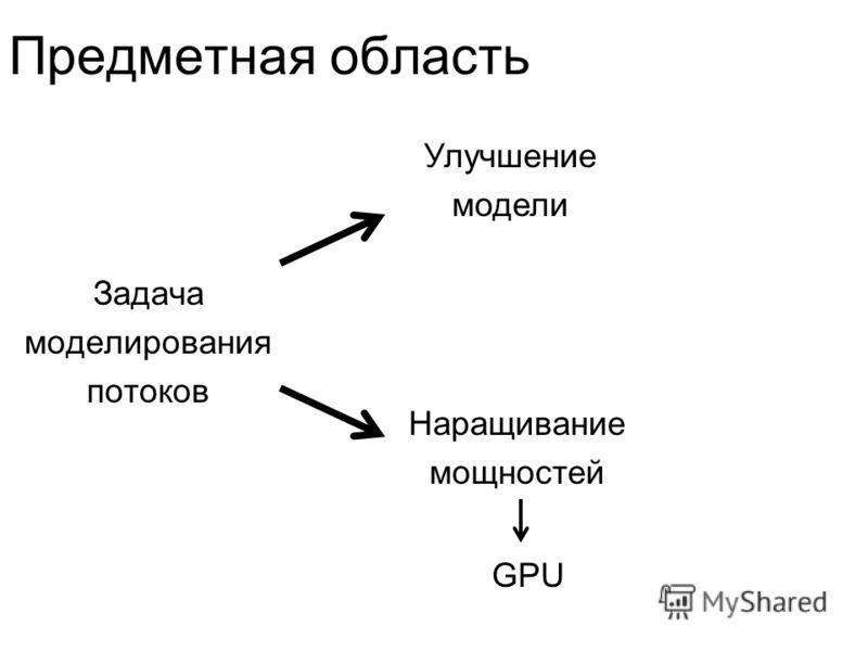 Предметная область Задача моделирования потоков Улучшение модели Наращивание мощностей GPU