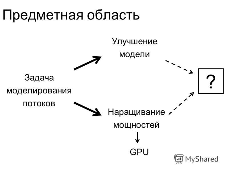 Предметная область Задача моделирования потоков Улучшение модели Наращивание мощностей GPU ?