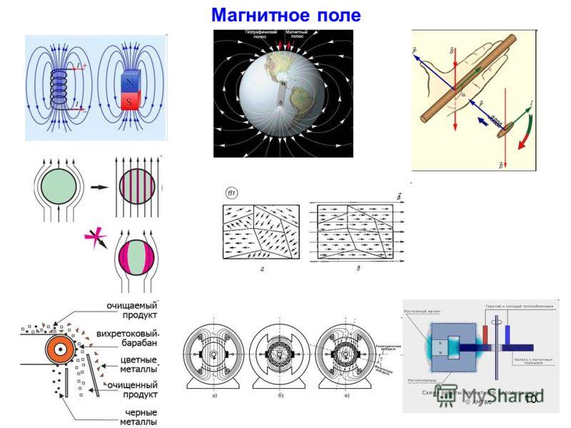 Магнитное поле 10