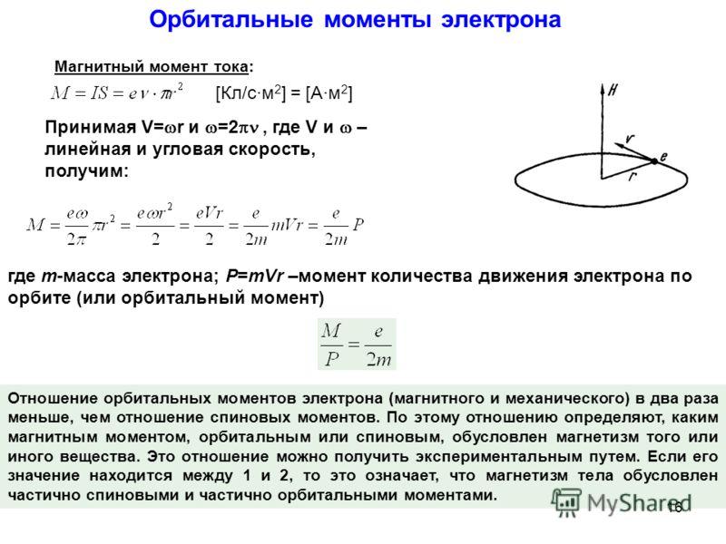[Кл/см 2 ] = [Ам 2 ] Принимая V= r и =2, где V и – линейная и угловая скорость, получим: где m-масса электрона; P=mVr –момент количества движения электрона по орбите (или орбитальный момент) Орбитальные моменты электрона Отношение орбитальных моменто