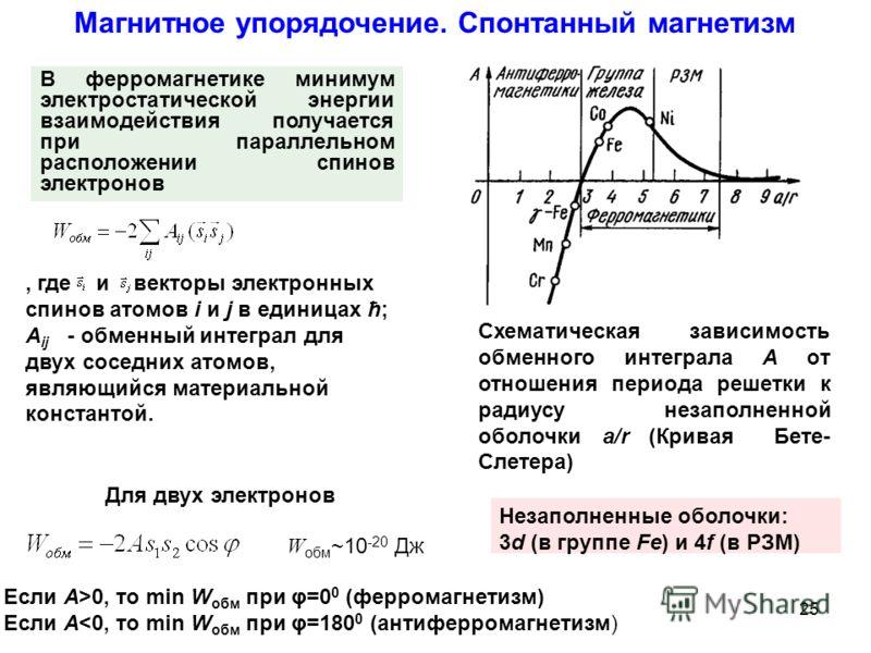 Магнитное упорядочение. Спонтанный магнетизм, где и векторы электронных спинов атомов i и j в единицах ħ; А ij - обменный интеграл для двух соседних атомов, являющийся материальной константой. В ферромагнетике минимум электростатической энергии взаим