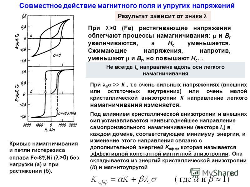 Кривые намагничивания и петли гистерезиса сплава Fe-8%Ni ( >0 ) без нагрузки (а) и при растяжении (б). При >0 (Fe) растягивающие напряжения облегчают процессы намагничивания: и B r увеличиваются, а H c уменьшается. Сжимающие напряжения, напротив, уме