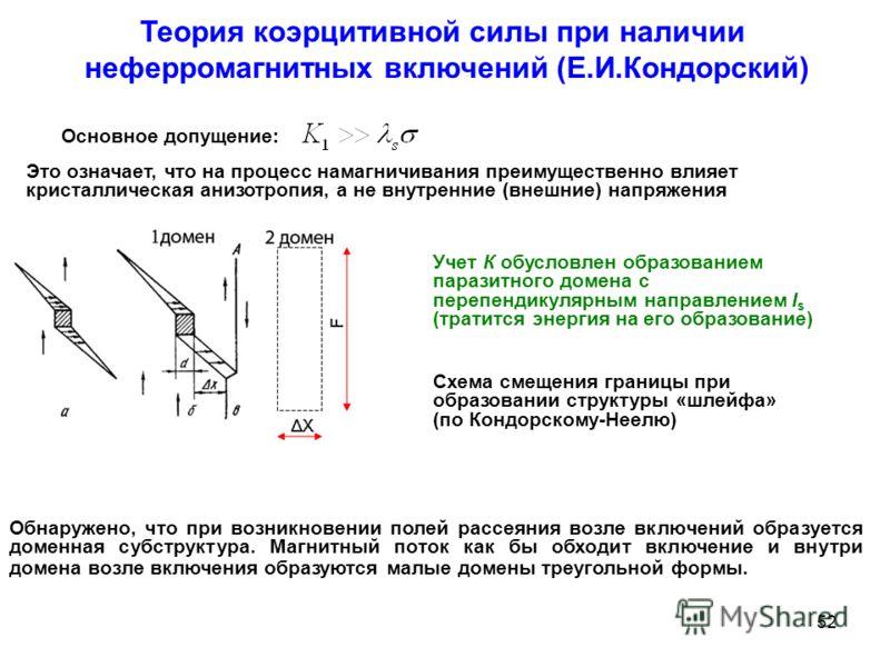 Схема смещения границы при образовании структуры «шлейфа» (по Кондорскому-Неелю) Теория коэрцитивной силы при наличии неферромагнитных включений (Е.И.Кондорский) Основное допущение: Это означает, что на процесс намагничивания преимущественно влияет к
