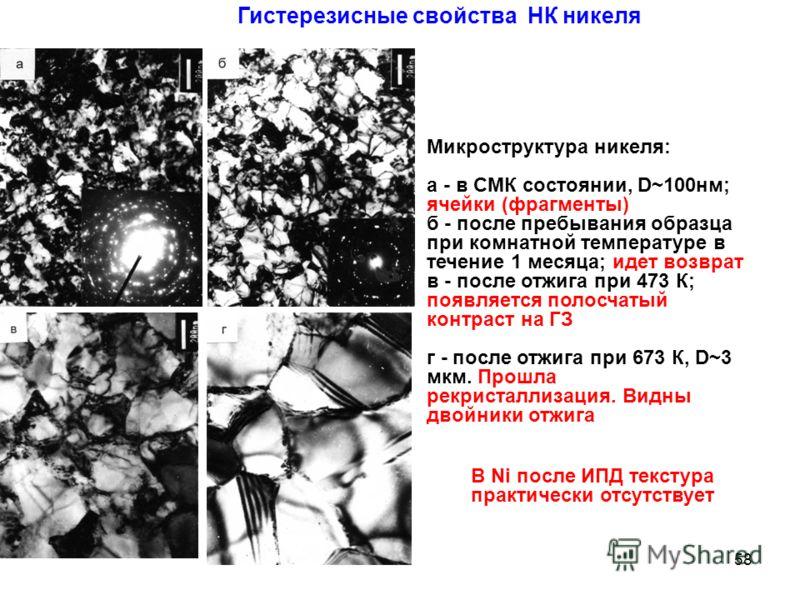 Гистерезисные свойства НК никеля Микроструктура никеля: а - в СМК состоянии, D~100нм; ячейки (фрагменты) б - после пребывания образца при комнатной температуре в течение 1 месяца; идет возврат в - после отжига при 473 К; появляется полосчатый контрас