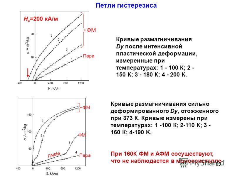 Кривые размагничивания Dy после интенсивной пластической деформации, измеренные при температурах: 1 - 100 К; 2 - 150 К; 3 - 180 К; 4 - 200 К. Кривые размагничивания сильно деформированного Dy, отожженного при 373 К. Кривые измерены при температурах:
