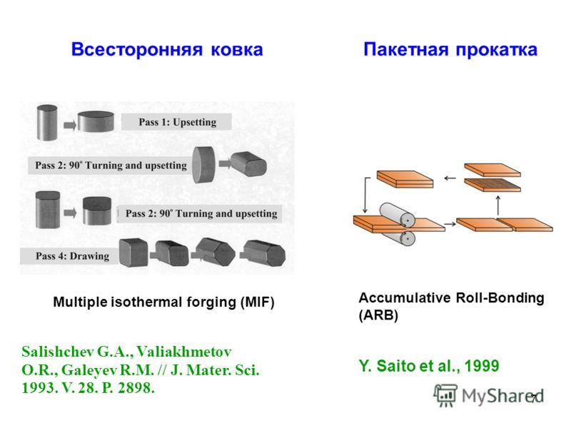 Multiple isothermal forging (MIF) Salishchev G.A., Valiakhmetov O.R., Galeyev R.M. // J. Mater. Sci. 1993. V. 28. Р. 2898. Accumulative Roll-Bonding (ARB) Y. Saito et al., 1999 Всесторонняя ковка Пакетная прокатка 7