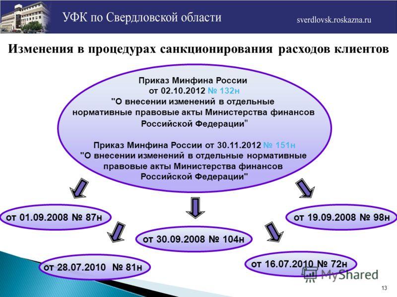 13 Изменения в процедурах санкционирования расходов клиентов Приказ Минфина России от 02.10.2012 132н