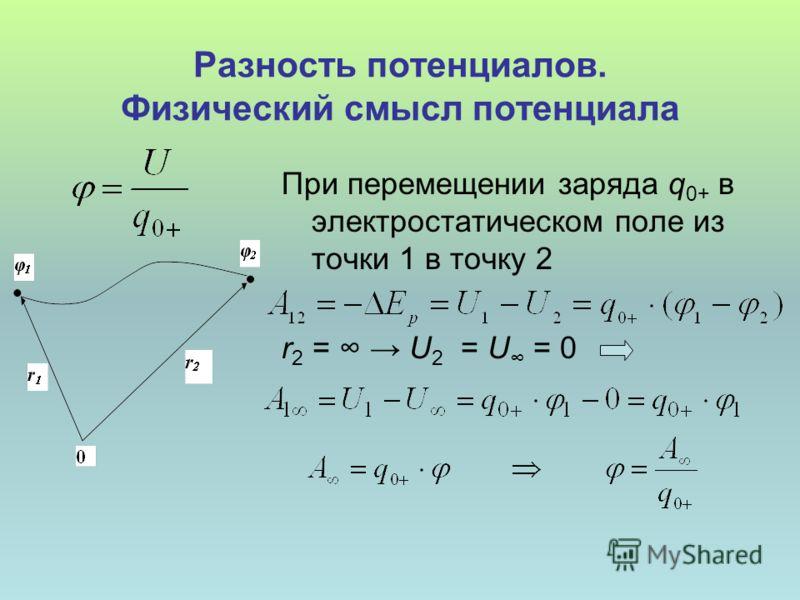 Разность потенциалов. Физический смысл потенциала При перемещении заряда q 0+ в электростатическом поле из точки 1 в точку 2 r 2 = U 2 = U = 0