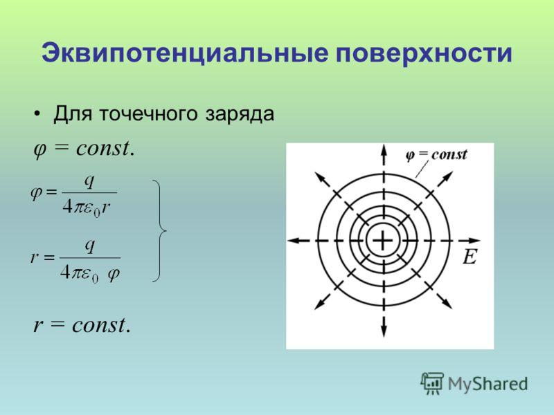 Эквипотенциальные поверхности Для точечного заряда φ = const. r = const.