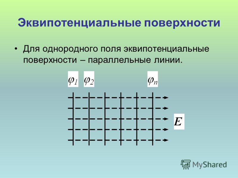 Эквипотенциальные поверхности Для однородного поля эквипотенциальные поверхности – параллельные линии.